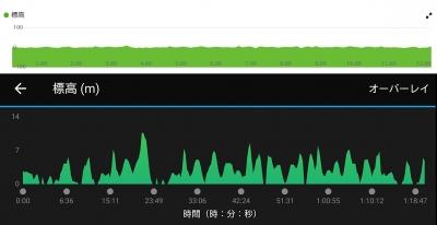 +2kmのスロージョグ