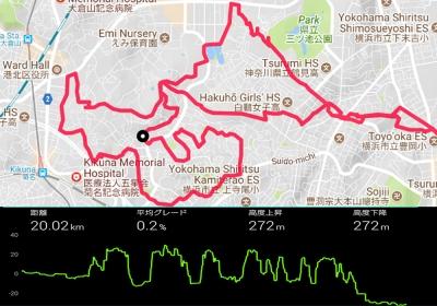 獅子ヶ谷コースを走る