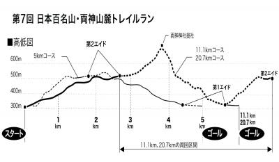 6月の大会(^-^)/