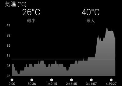 筑波連山天空ロード&トレイルラン・詳細