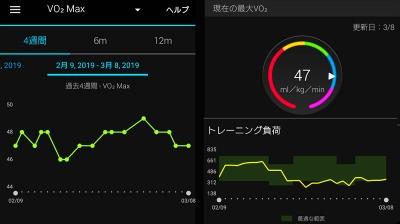 ジョグ→仕事→散歩→名古屋へ