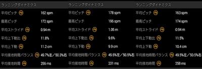 2km×2 + 1km