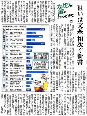 朝日新聞2010.2.16