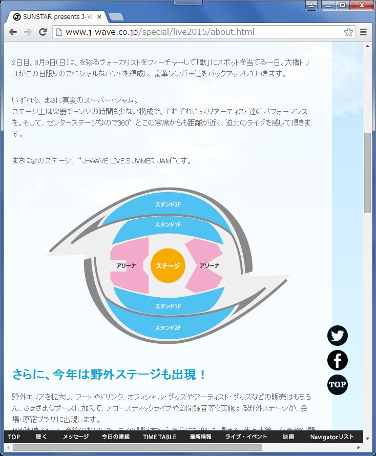 J-WAVE LIVE 2015 ステージ構成