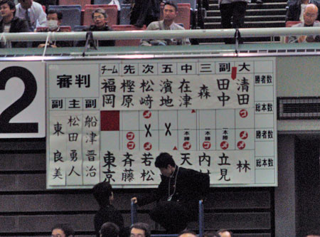 第58回都道府県決勝スコア