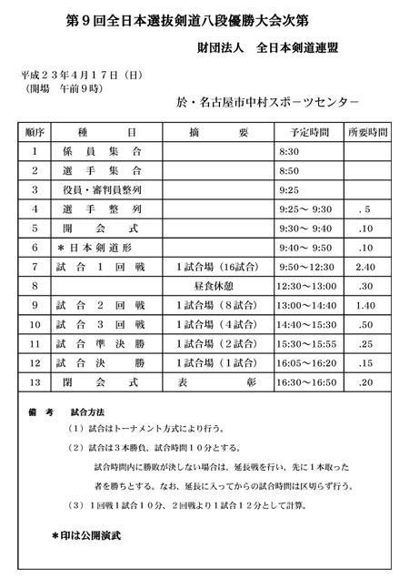 第9回全日本選抜剣道八段優勝大会次第450px