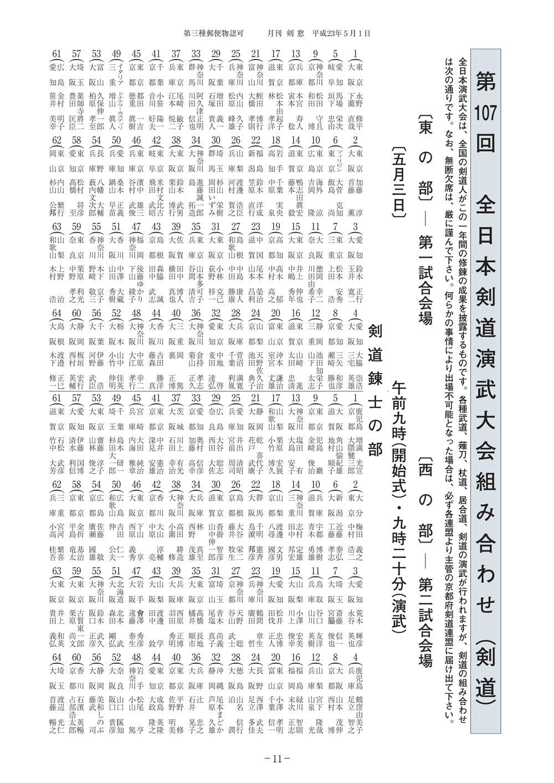 第107回全日本剣道演武大会(剣道)組合せ_001