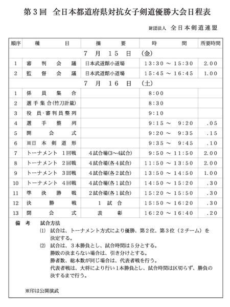 第59回全日本都道府県対抗剣道優勝大会次第