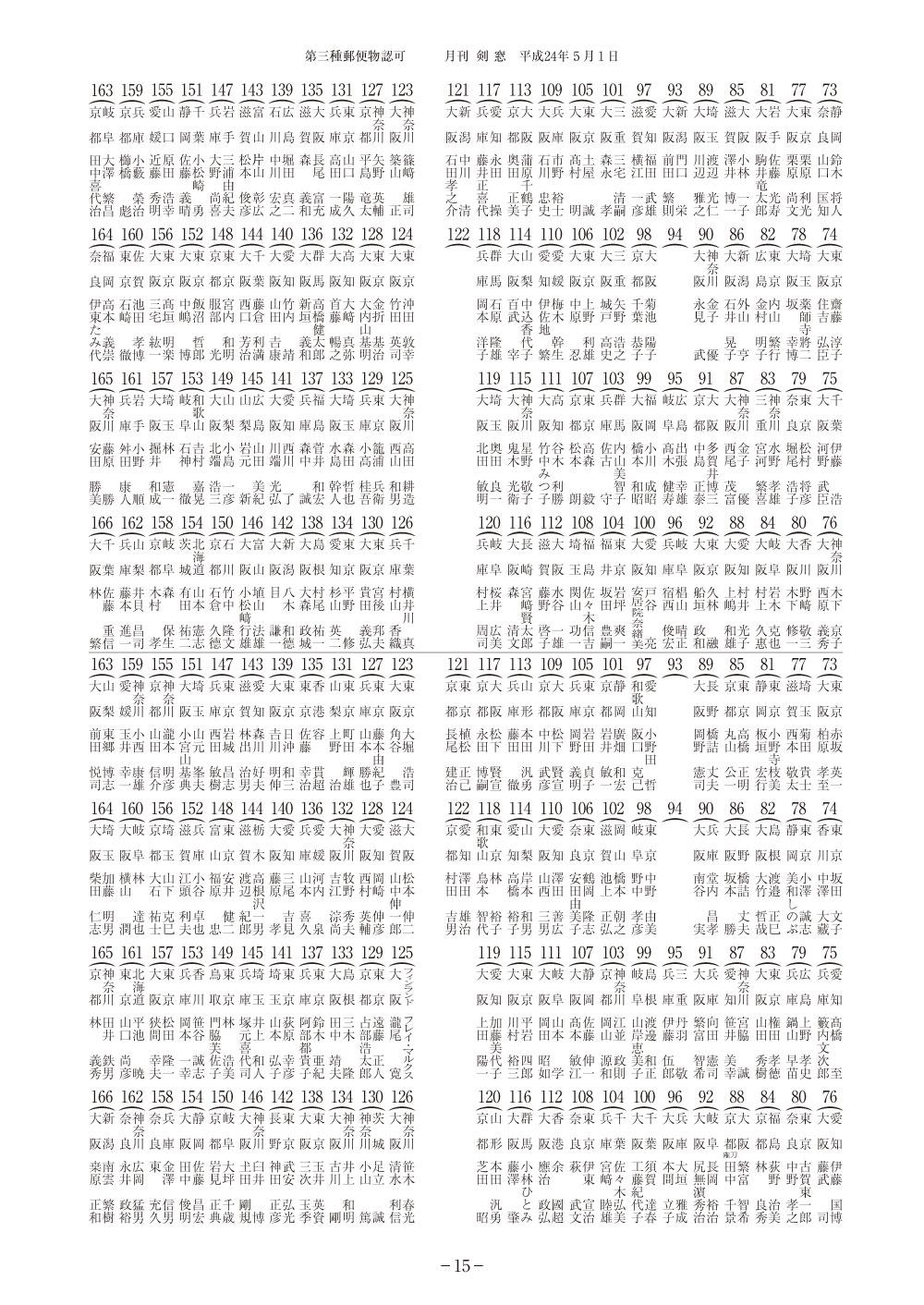 第108回全日本剣道演武大会(剣道)組合せ_002
