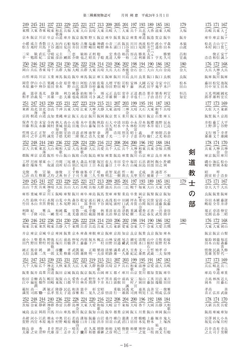 第108回全日本剣道演武大会(剣道)組合せ_003