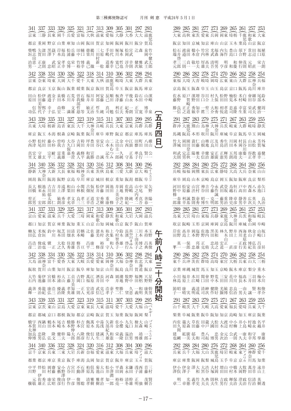 第108回全日本剣道演武大会(剣道)組合せ_004