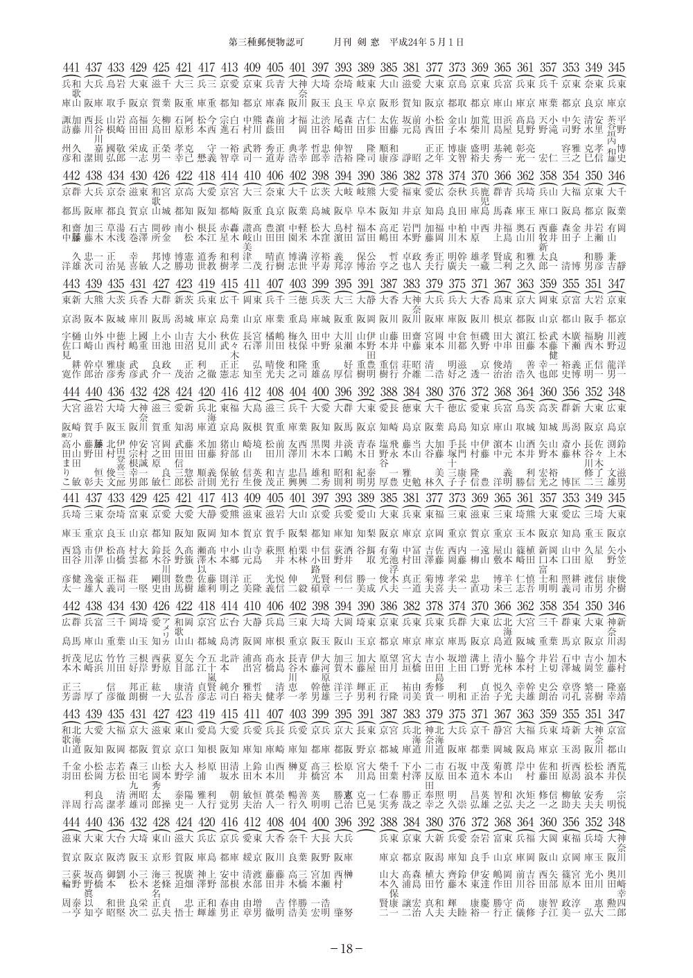 第108回全日本剣道演武大会(剣道)組合せ_005