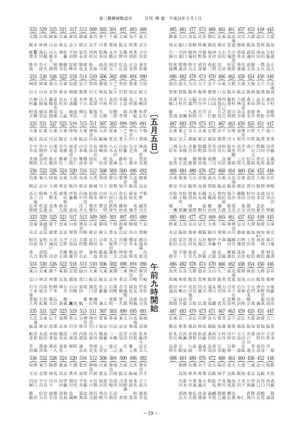 第108回全日本剣道演武大会(剣道)組合せ_006
