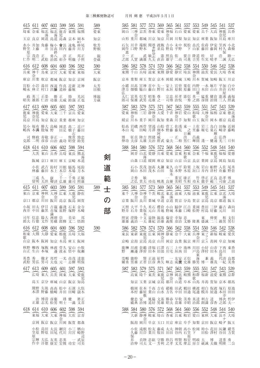 第108回全日本剣道演武大会(剣道)組合せ_007