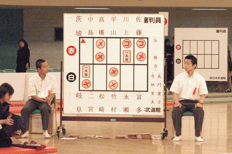 第4回全日本都道府県対抗女子剣道優勝大会_決勝スコア