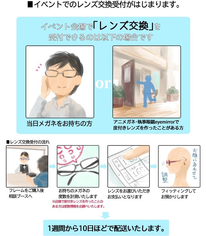第十五回 博麗神社例大祭 レンズ交換の流れ