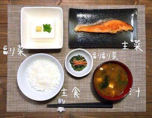 並べ方 和食