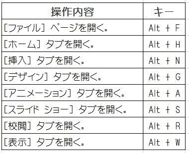 リボン操作キー.JPG