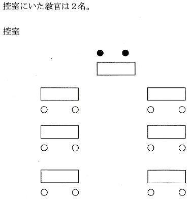 2003金沢学士面接2