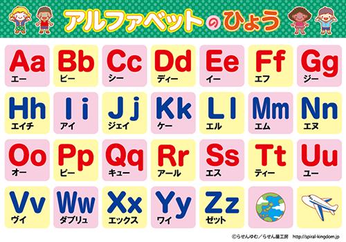 アルファベット表イメージ