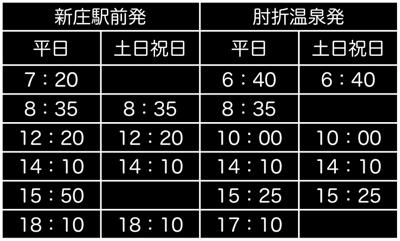 バス時刻表2009