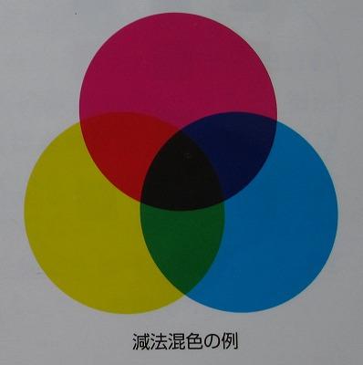 a-減法混色.jpg
