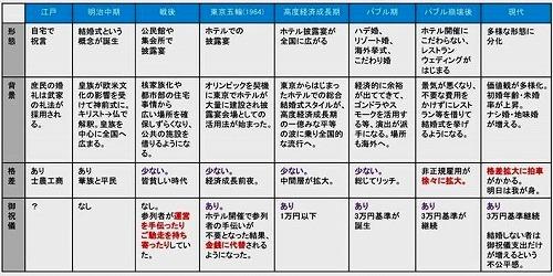 a-rekishi-1.jpg