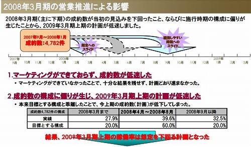 a-2008tg-3.jpg