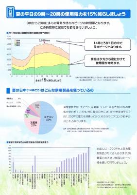 埼玉夏の節電行動2011コンソーシアム01