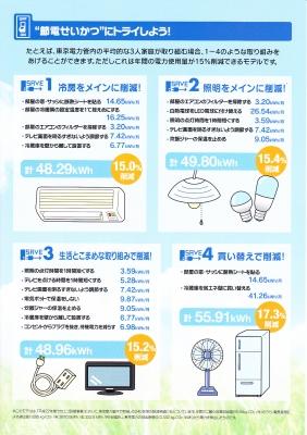 埼玉夏の節電行動2011コンソーシアム02