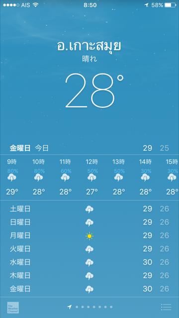 サムイ島の天気