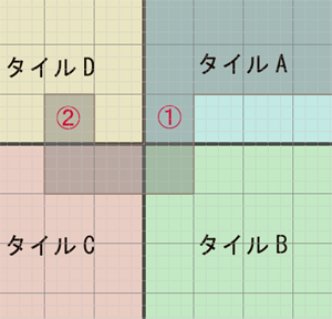 世界樹の迷宮SRS_説明01