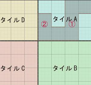 世界樹の迷宮SRS_説明02