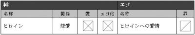BBTR絆とエゴ 絆に戻す(1)