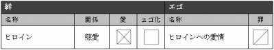 BBTR絆とエゴ 絆に戻す(2)