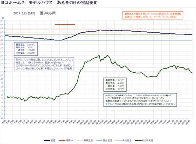 室温グラフ-1-25B.jpg