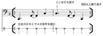 モントゥーノ1-fig3