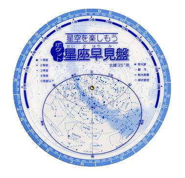 丸い星座図