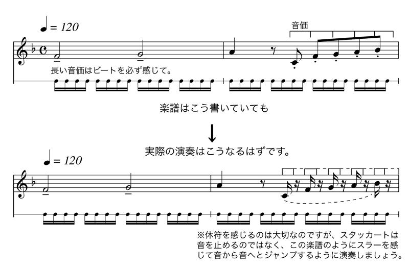 ハイドントランペット協奏曲