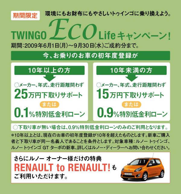 TWINGO Eco Lifeキャンペーン