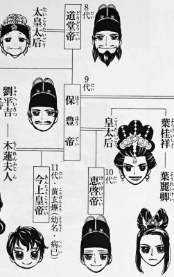 「天空の玉座」皇帝家系図