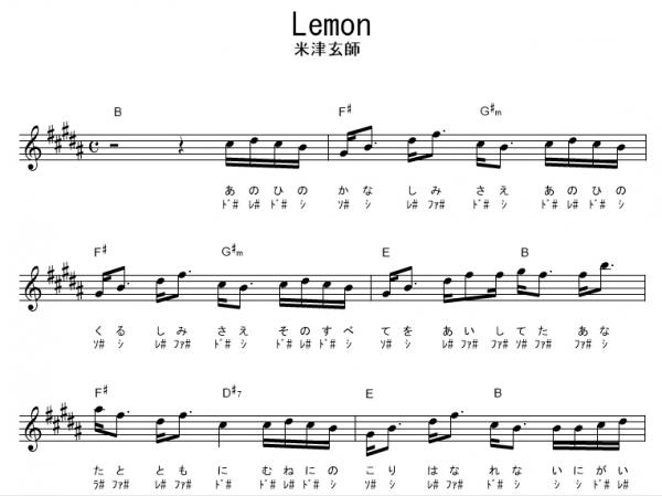 楽譜 ドレミ パプリカ