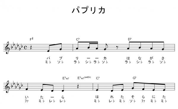 パプリカ楽譜 初級