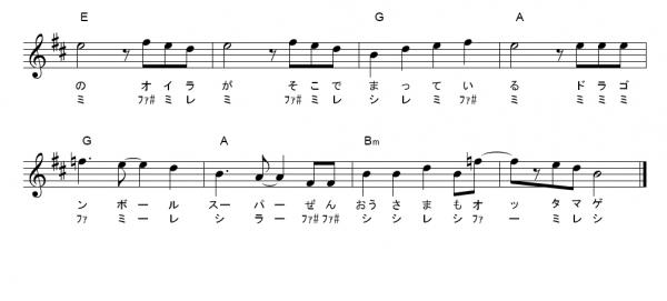 紅蓮華 ピアノ ドレミ