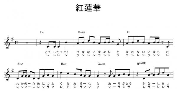 楽譜 炎 ピアノ