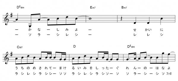 ドレミ 炭治郎の歌