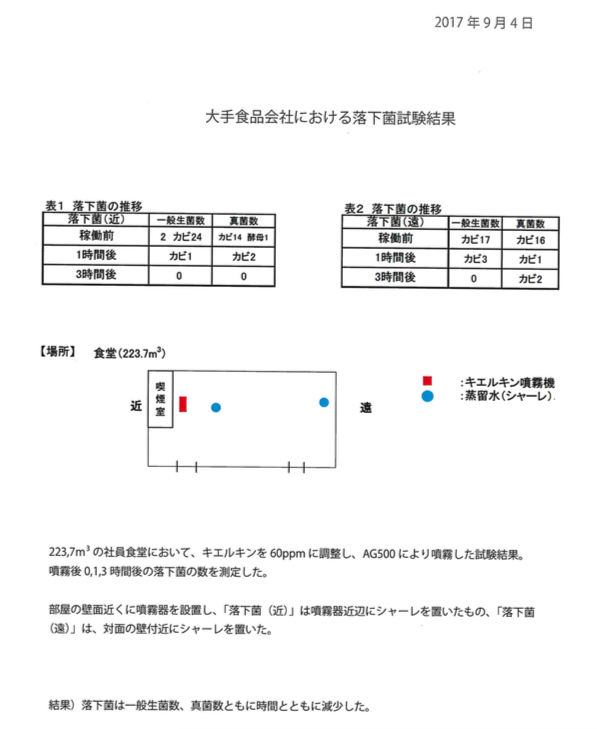 静岡県食品加工会社キエルキン空間噴霧実験