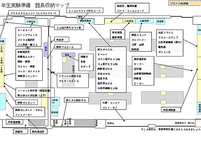 器具配置マップ