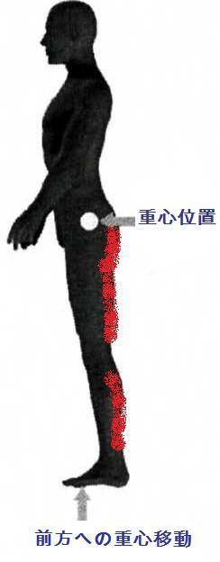 「前方重心」の画像検索結果