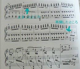 ペトルーシュカ楽譜3